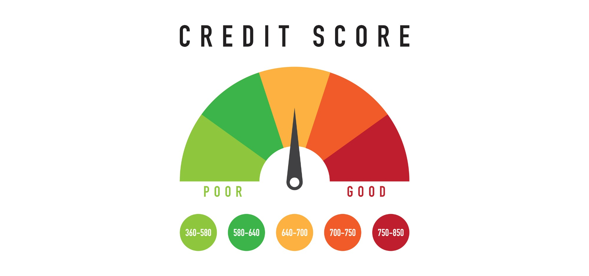 How to Hire A Hacker To Fix Credit Score